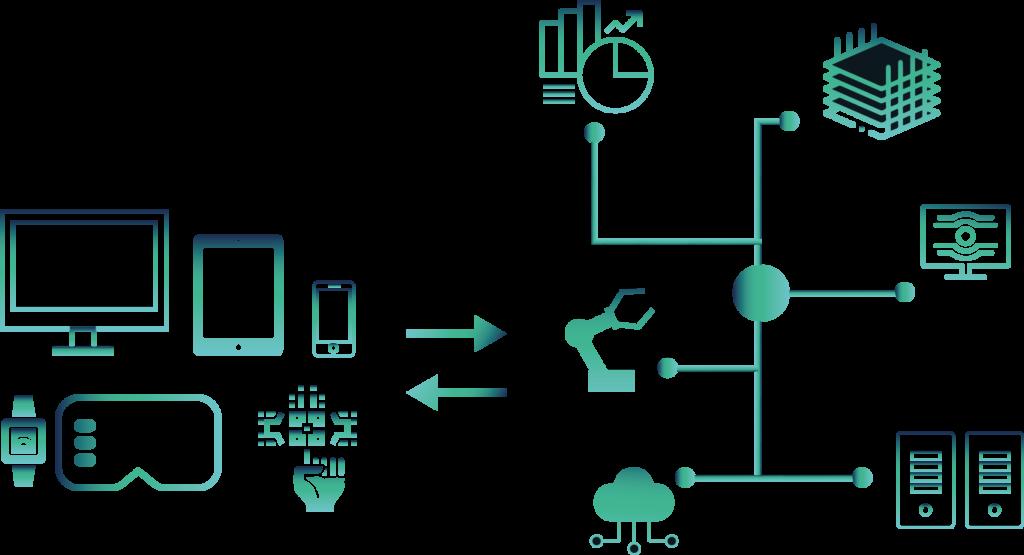 Réseau neuronal présentant les technologies de la construction 4.0